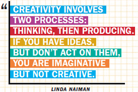 Quotes About Creativity And Imagination QuotesGram