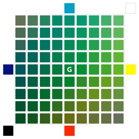 Pentaradial Palette